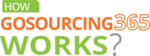 How GoSourcing365 works?