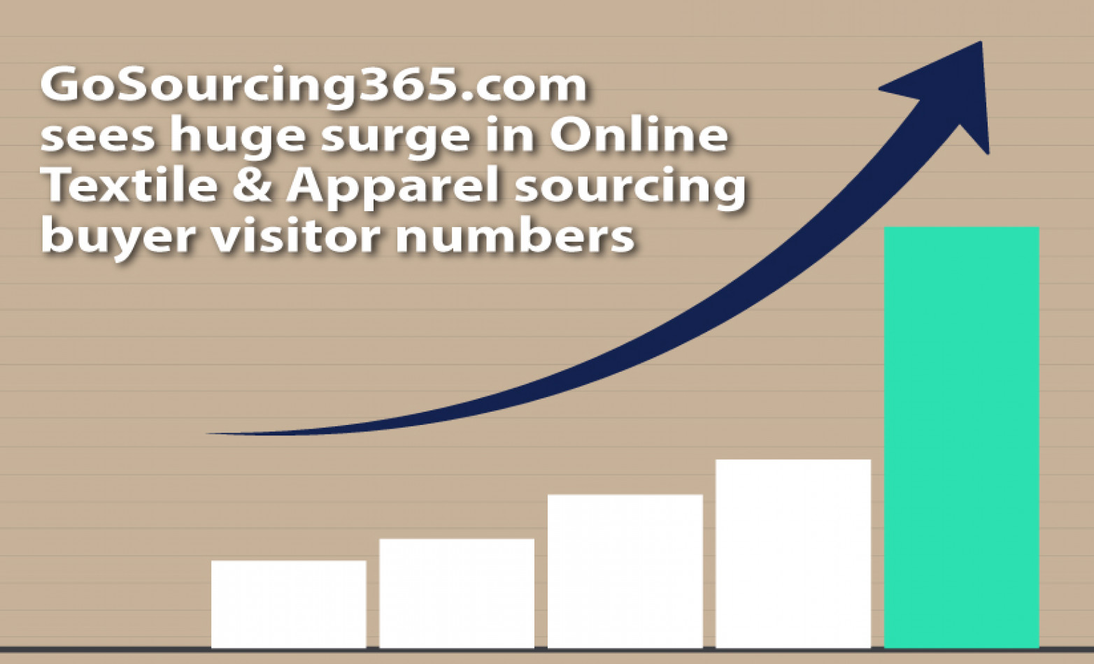 GoSourcing365.com sees huge surge in Online Textile & Apparel sourcing buyer visitor numbers