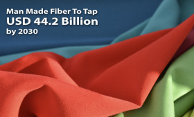 Man Made Fiber to Tap USD 44.2 Billion by 2030